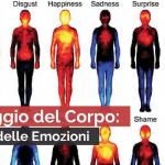LINGUAGGIO DEL CORPO: LA MAPPA DELLE EMOZIONI