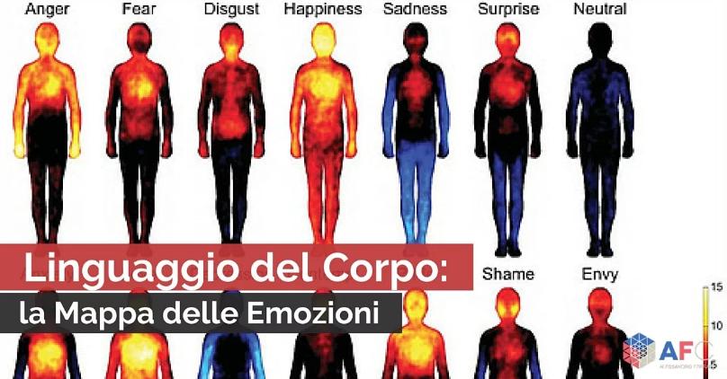 Dating significato del linguaggio del corpo